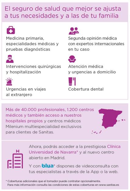 Seguro Médico Sanitas Más Salud